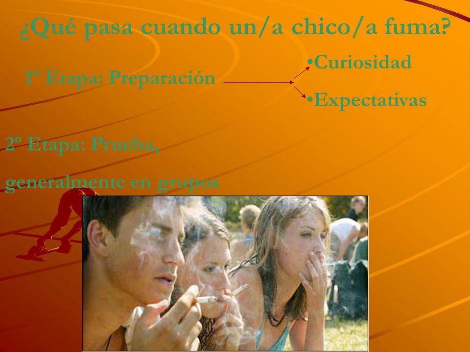 ¿Qué pasa cuando un/a chico/a fuma? 1º Etapa: Preparación Curiosidad Expectativas 2º Etapa: Prueba, generalmente en grupos