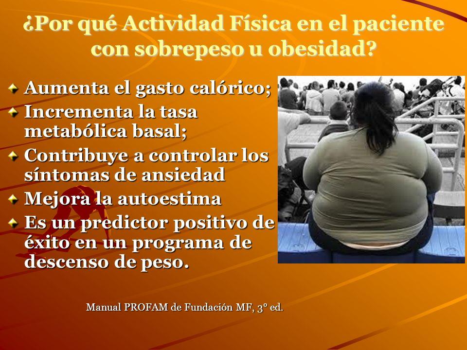 ¿Por qué Actividad Física en el paciente con sobrepeso u obesidad? Aumenta el gasto calórico; Incrementa la tasa metabólica basal; Contribuye a contro