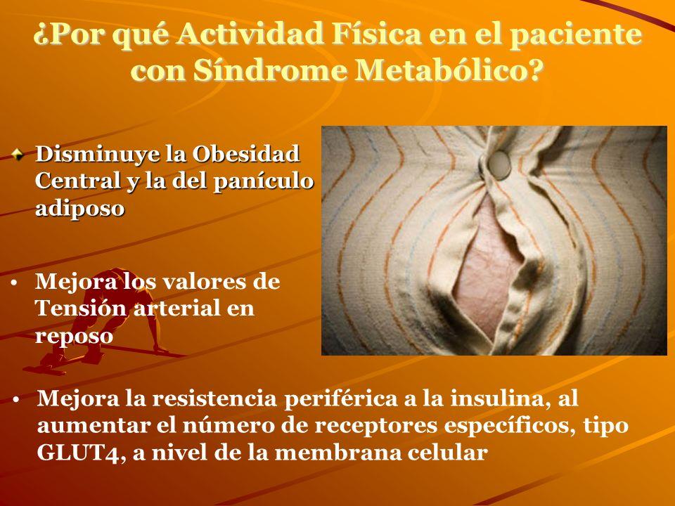 ¿Por qué Actividad Física en el paciente con Síndrome Metabólico? Disminuye la Obesidad Central y la del panículo adiposo Mejora la resistencia perifé