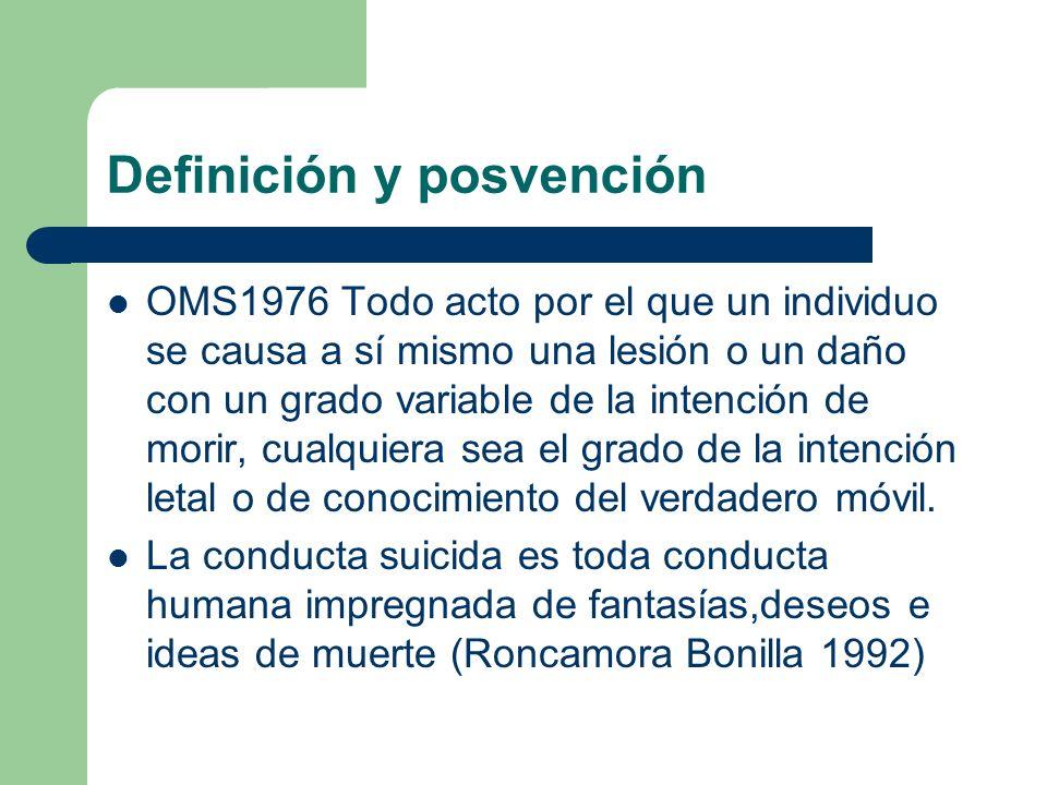 Definición y posvención OMS1976 Todo acto por el que un individuo se causa a sí mismo una lesión o un daño con un grado variable de la intención de mo