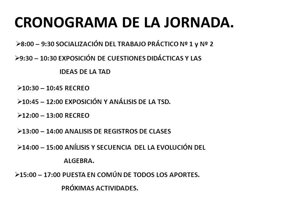 CRONOGRAMA DE LA JORNADA. 8:00 – 9:30 SOCIALIZACIÓN DEL TRABAJO PRÁCTICO Nº 1 y Nº 2 9:30 – 10:30 EXPOSICIÓN DE CUESTIONES DIDÁCTICAS Y LAS IDEAS DE L