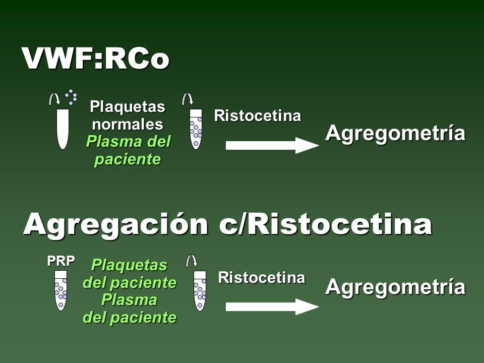 VWF:RCo Plaquetasnormales Plasma del paciente Ristocetina Plaquetas del paciente Plasma Ristocetina Agregación c/Ristocetina Agregometría Agregometría