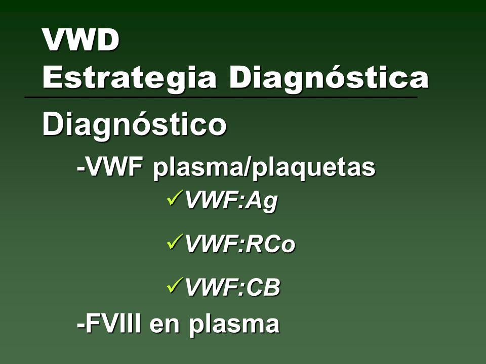 -VWF plasma/plaquetas VWD Estrategia Diagnóstica Diagnóstico VWF:Ag VWF:Ag VWF:RCo VWF:RCo VWF:CB VWF:CB -FVIII en plasma