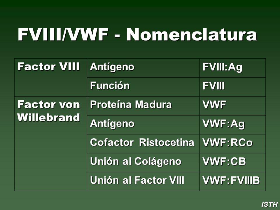 Cofactor de ristocetinaN Cofactor de ristocetinaN Antígeno de factor vW N Antígeno de factor vW N Factor VIII Factor VIII Tiempo de Sangría N Tiempo de Sangría N Hemofilia
