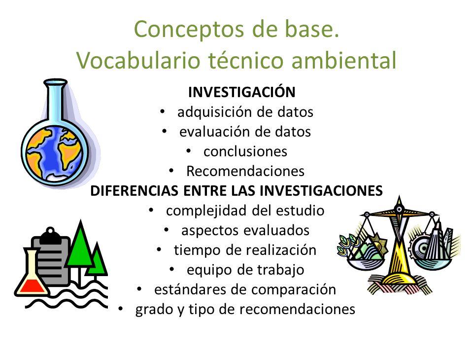 Conceptos de base. Vocabulario técnico ambiental INVESTIGACIÓN adquisición de datos evaluación de datos conclusiones Recomendaciones DIFERENCIAS ENTRE