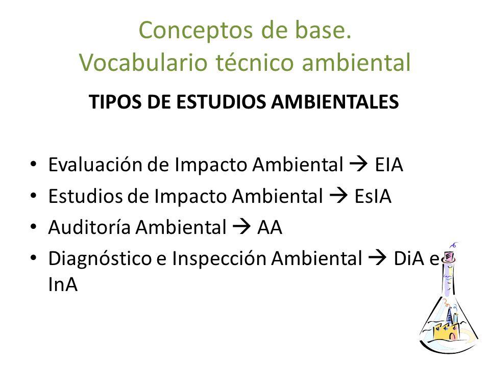 Conceptos de base. Vocabulario técnico ambiental TIPOS DE ESTUDIOS AMBIENTALES Evaluación de Impacto Ambiental EIA Estudios de Impacto Ambiental EsIA