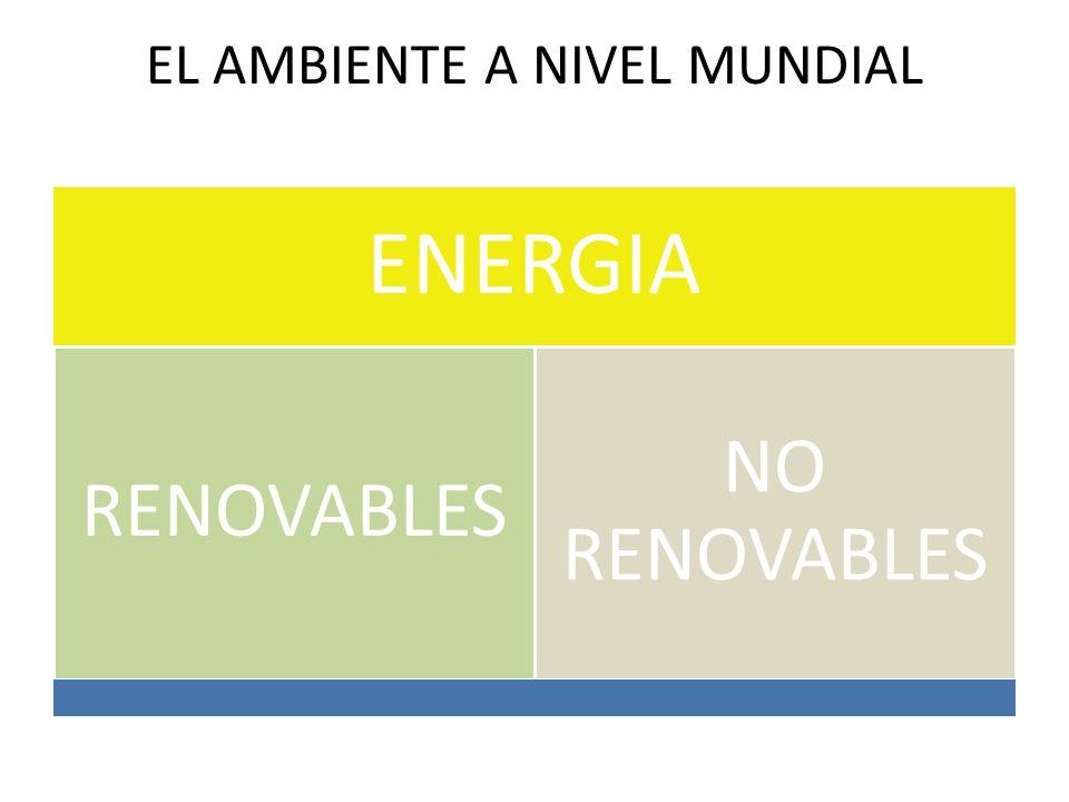 EL AMBIENTE A NIVEL MUNDIAL ENERGIA RENOVABLES NO RENOVABLES