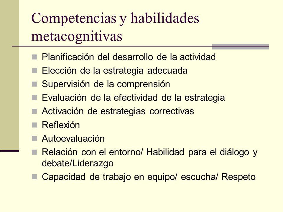 Competencias y habilidades metacognitivas Planificación del desarrollo de la actividad Elección de la estrategia adecuada Supervisión de la comprensió
