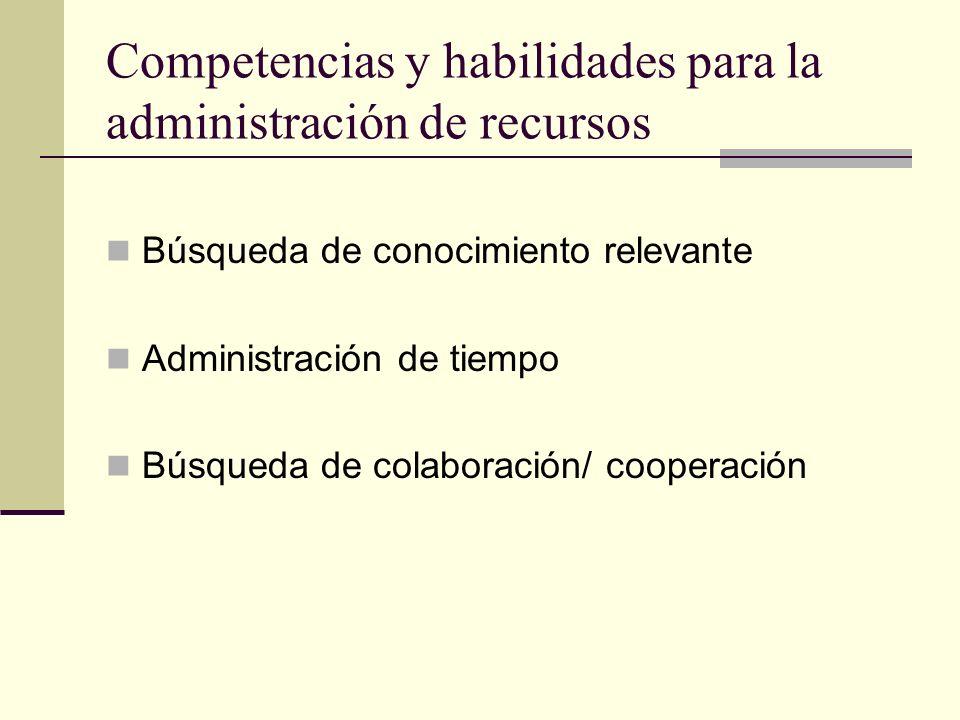 Competencias y habilidades para la administración de recursos Búsqueda de conocimiento relevante Administración de tiempo Búsqueda de colaboración/ co