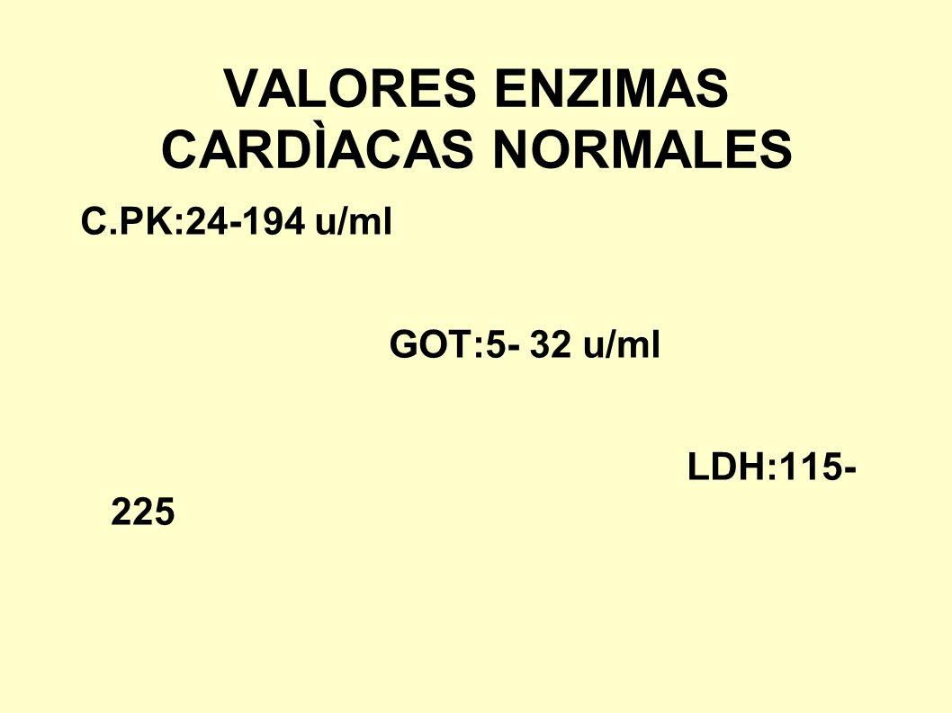 VALORES ENZIMAS CARDÌACAS NORMALES C.PK:24-194 u/ml GOT:5- 32 u/ml LDH:115- 225