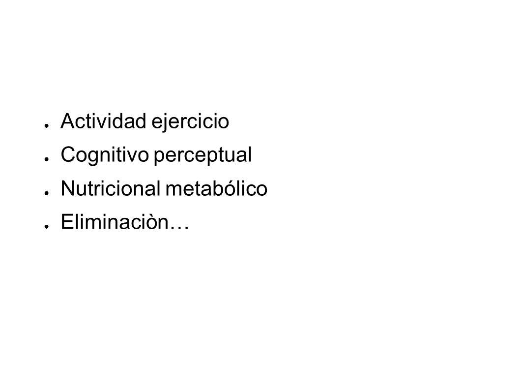 Actividad ejercicio Cognitivo perceptual Nutricional metabólico Eliminaciòn…