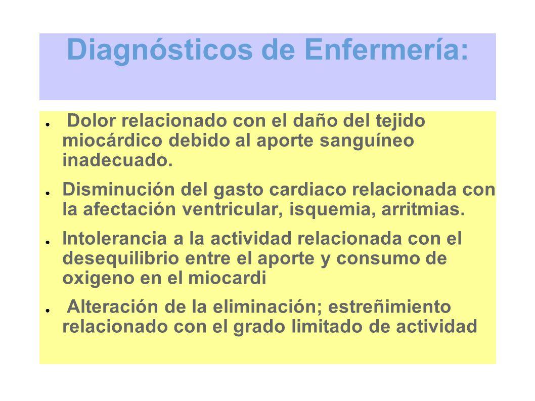 Diagnósticos de Enfermería: Dolor relacionado con el daño del tejido miocárdico debido al aporte sanguíneo inadecuado. Disminución del gasto cardiaco