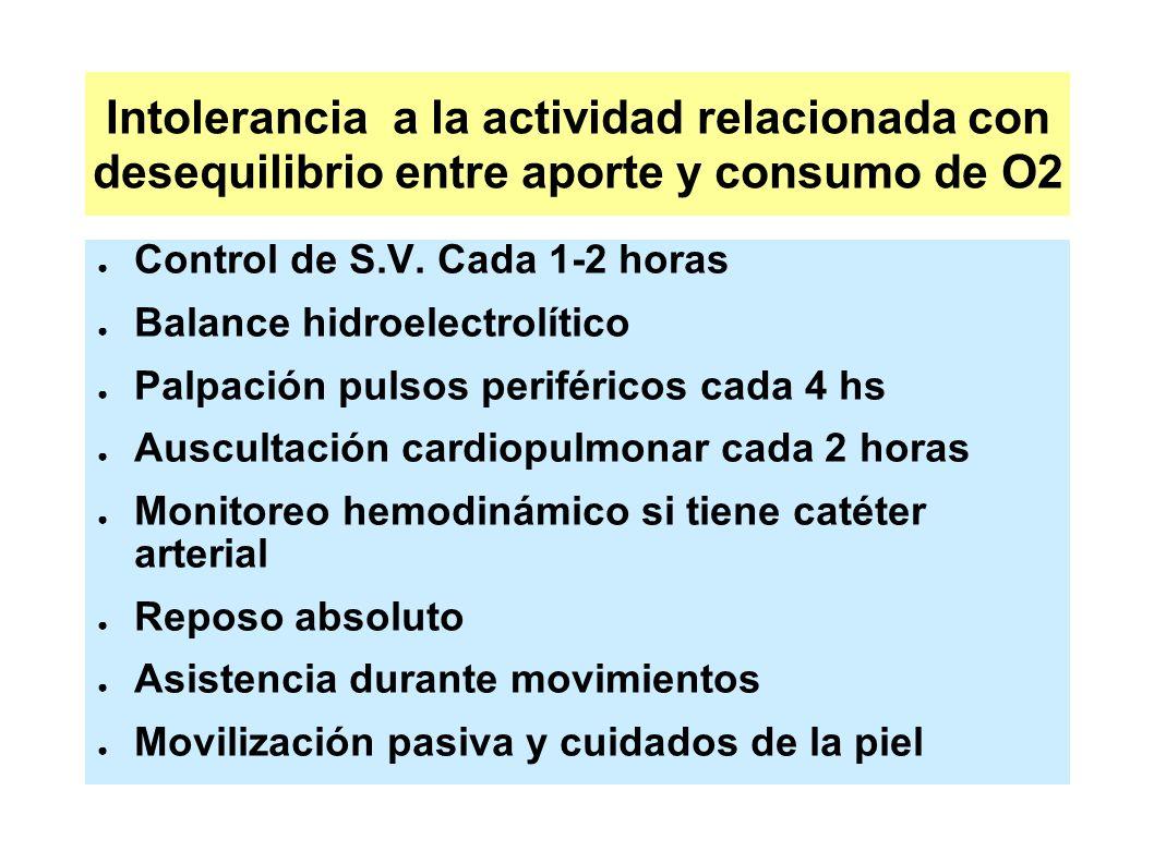 Intolerancia a la actividad relacionada con desequilibrio entre aporte y consumo de O2 Control de S.V. Cada 1-2 horas Balance hidroelectrolítico Palpa