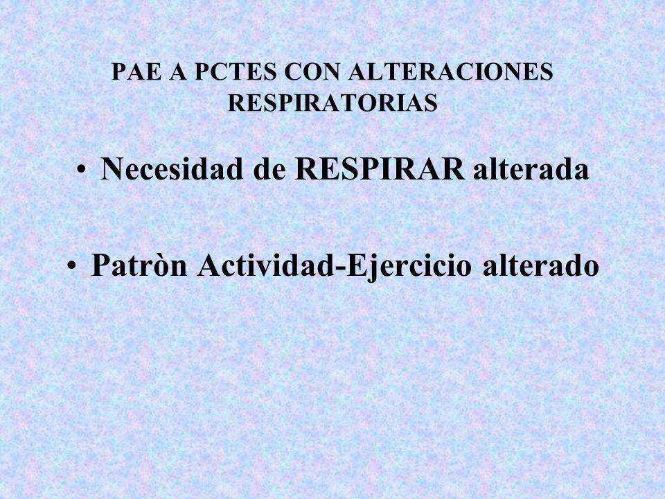PAE A PCTES CON ALTERACIONES RESPIRATORIAS Necesidad de RESPIRAR alterada Patròn Actividad-Ejercicio alterado