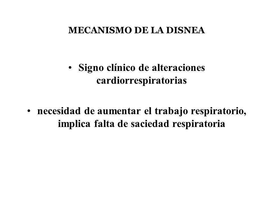 MECANISMO DE LA DISNEA Signo clínico de alteraciones cardiorrespiratorias necesidad de aumentar el trabajo respiratorio, implica falta de saciedad res