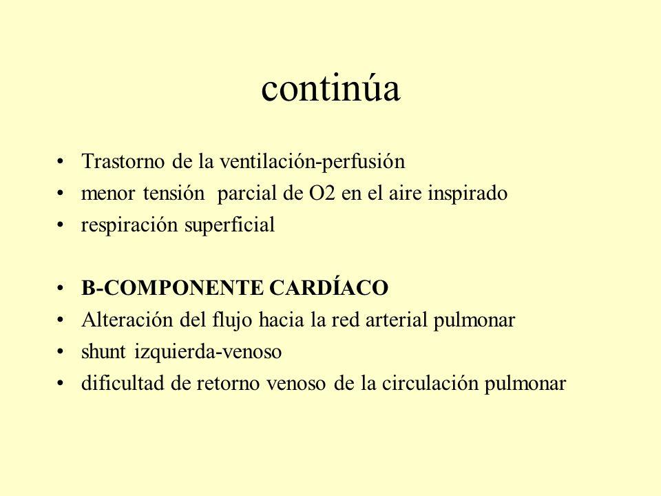 continúa Trastorno de la ventilación-perfusión menor tensión parcial de O2 en el aire inspirado respiración superficial B-COMPONENTE CARDÍACO Alteraci