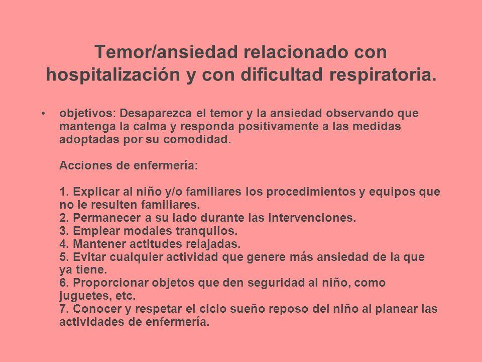 Temor/ansiedad relacionado con hospitalización y con dificultad respiratoria. objetivos: Desaparezca el temor y la ansiedad observando que mantenga la
