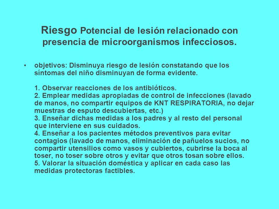 Riesgo Potencial de lesión relacionado con presencia de microorganismos infecciosos. objetivos: Disminuya riesgo de lesión constatando que los síntoma