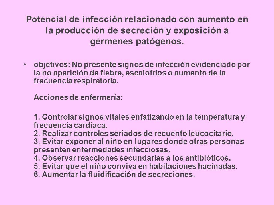 objetivos: No presente signos de infección evidenciado por la no aparición de fiebre, escalofríos o aumento de la frecuencia respiratoria. Acciones de