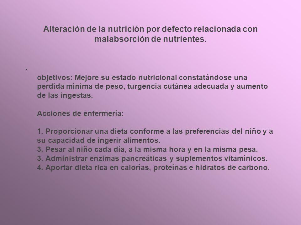 Alteración de la nutrición por defecto relacionada con malabsorción de nutrientes. objetivos: Mejore su estado nutricional constatándose una perdida m