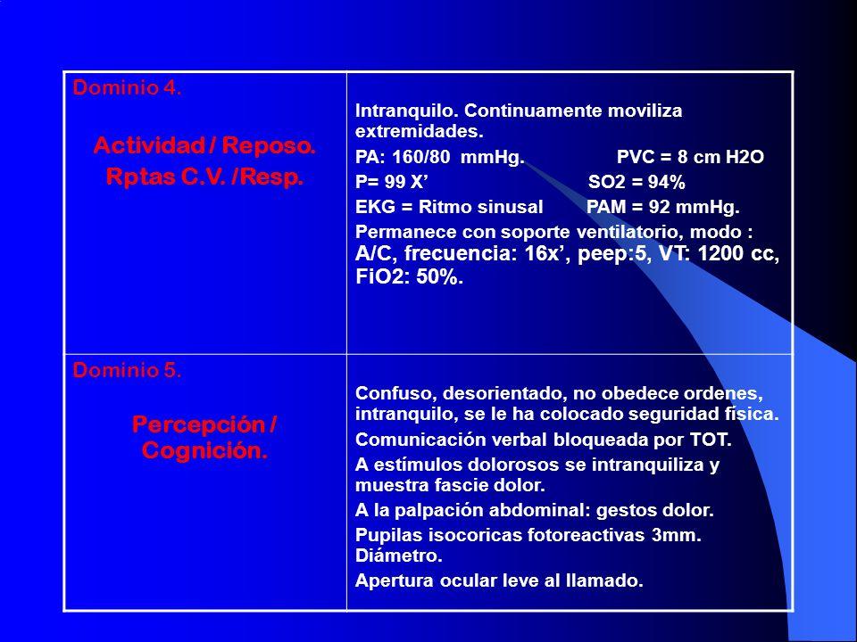 Dominio 4. Actividad / Reposo. Rptas C.V. /Resp. Intranquilo. Continuamente moviliza extremidades. PA: 160/80 mmHg. PVC = 8 cm H2O P= 99 X SO2 = 94% E
