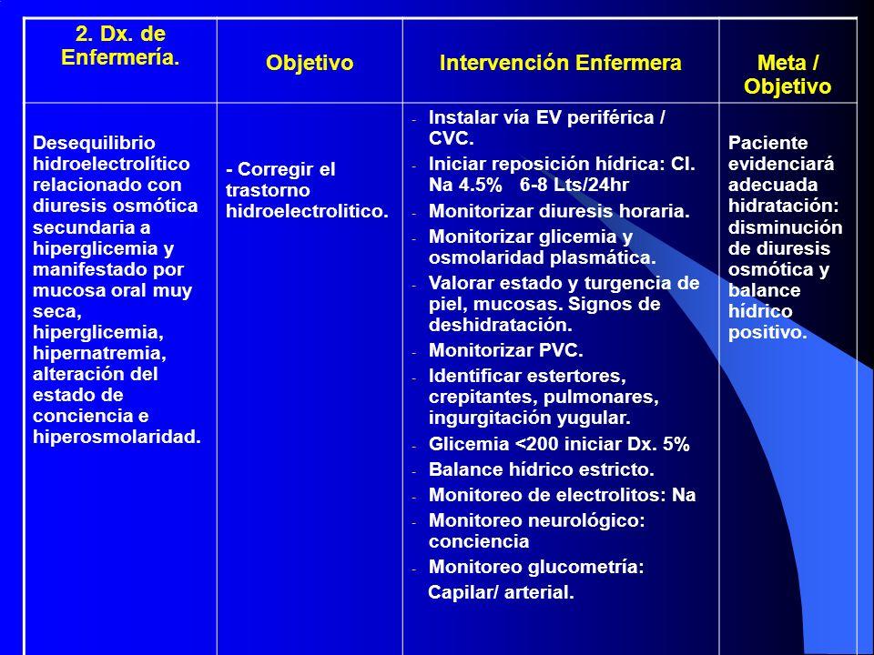 2. Dx. de Enfermería. ObjetivoIntervención EnfermeraMeta / Objetivo Desequilibrio hidroelectrolítico relacionado con diuresis osmótica secundaria a hi