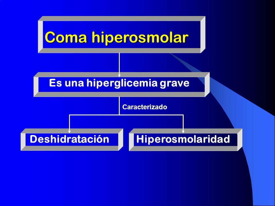 Coma hiperosmolar Coma hiperosmolar Es una hiperglicemia grave DeshidrataciónHiperosmolaridad Caracterizado