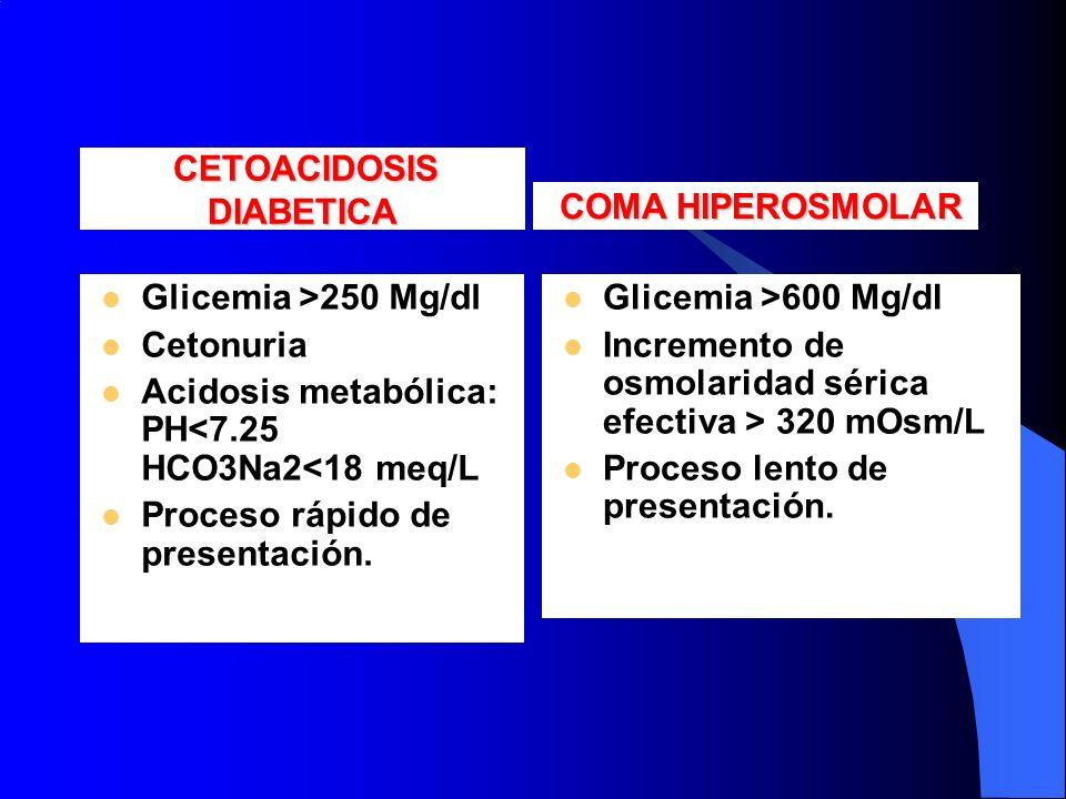 CETOACIDOSIS DIABETICA CETOACIDOSIS DIABETICA Glicemia >250 Mg/dl Cetonuria Acidosis metabólica: PH<7.25 HCO3Na2<18 meq/L Proceso rápido de presentaci
