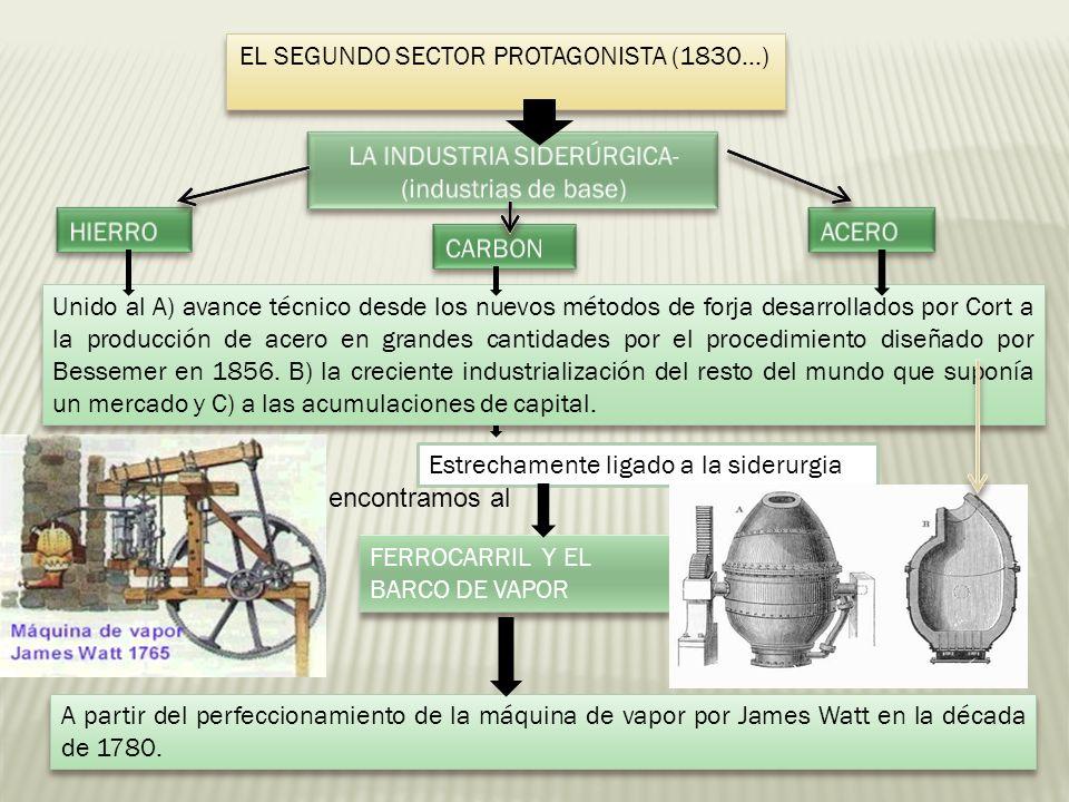 EL SEGUNDO SECTOR PROTAGONISTA (1830…) Unido al A) avance técnico desde los nuevos métodos de forja desarrollados por Cort a la producción de acero en