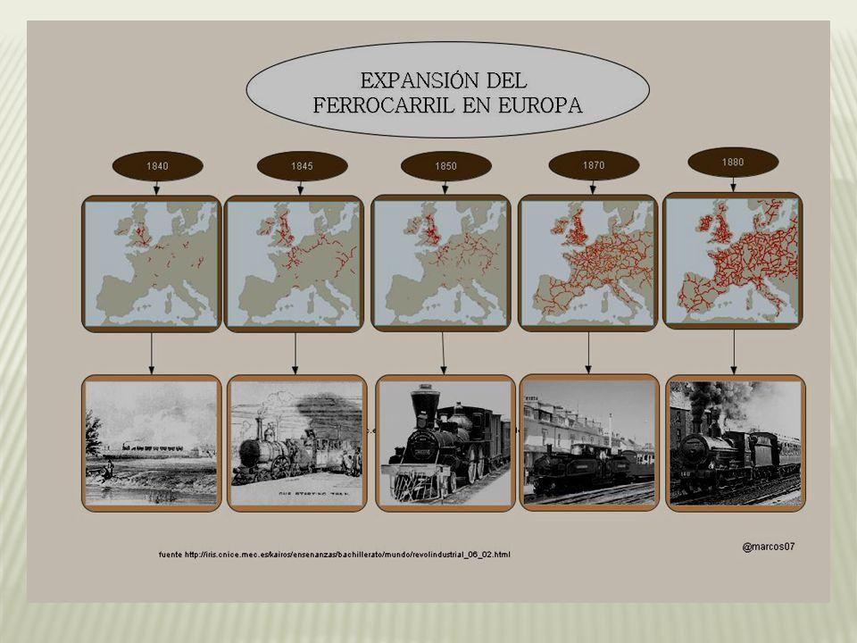 PRIMERAS LINEAS DE FERROCARRIL EEUU 1827 FRANCIA 1828 ALEMANIA 1835 BÉLGICA 1835 RUSIA 1837