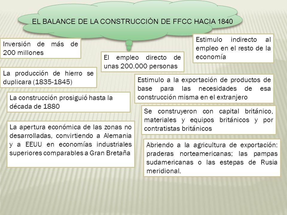 EL BALANCE DE LA CONSTRUCCIÓN DE FFCC HACIA 1840 Inversión de más de 200 millones El empleo directo de unas 200.000 personas Estimulo indirecto al emp