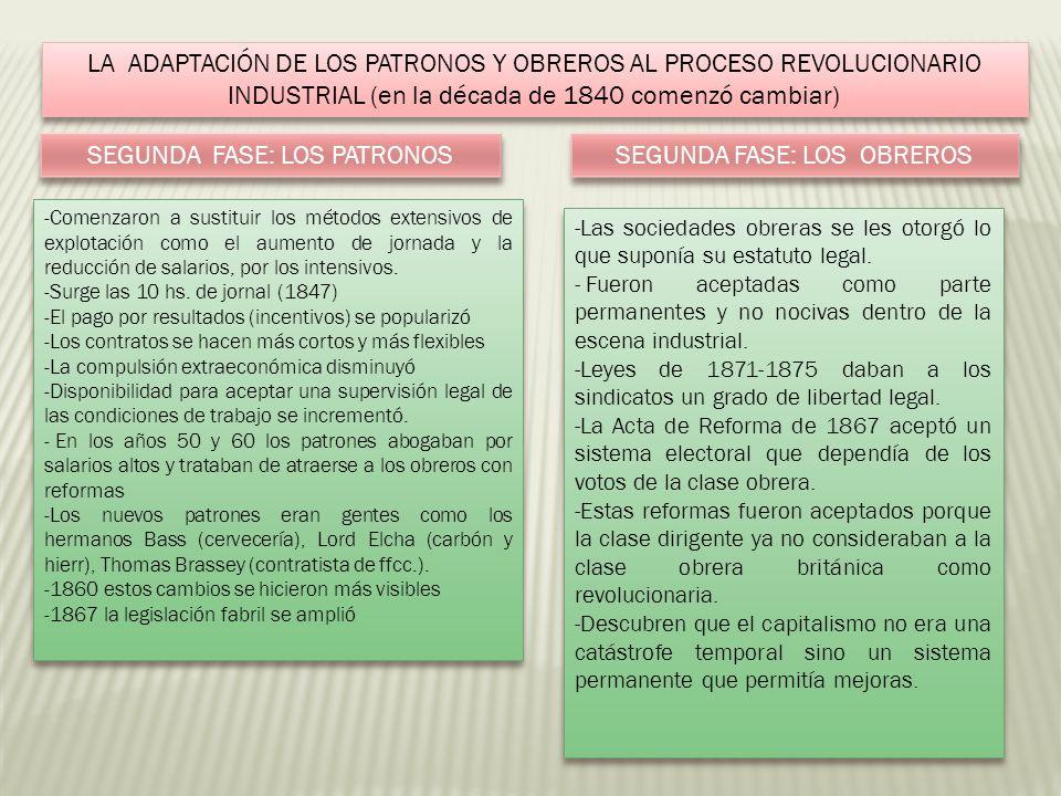 LA ADAPTACIÓN DE LOS PATRONOS Y OBREROS AL PROCESO REVOLUCIONARIO INDUSTRIAL (en la década de 1840 comenzó cambiar) SEGUNDA FASE: LOS PATRONOS SEGUNDA