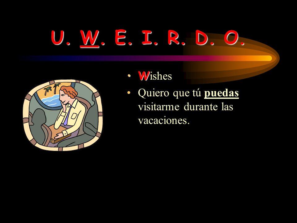 U. W. E. I. R. D. O. UU ncertainty: No creo [I dont believe] que Laura venga a la fiesta. No pienso que pueda venir. Tal vez [perhaps] llegue tarde ho