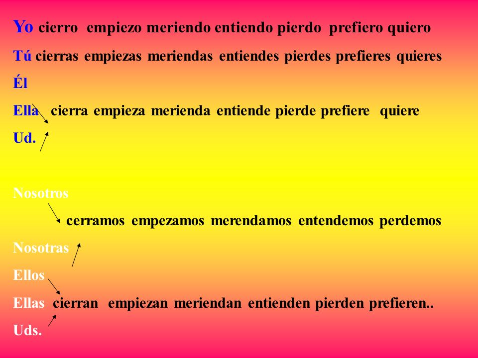 Los verbos-stem changing e-ie Cerrar- to close Empezar- to begin Entender- to understand Merendar- to have a snack Perder- to lose Preferir- to prefer Querer- to want