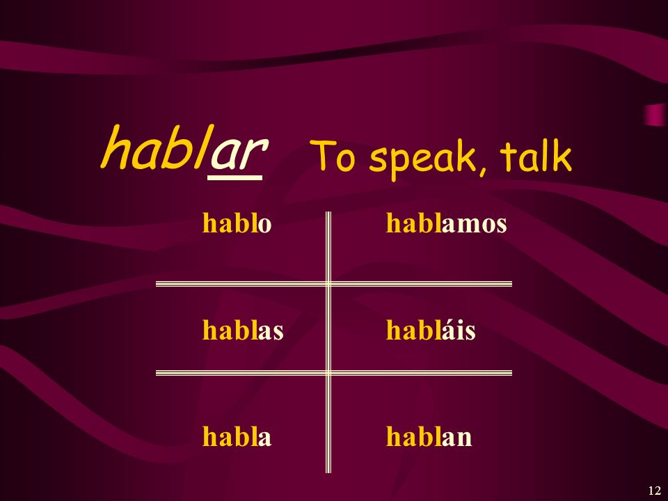 11 To conjugate hablar, we drop the -ar and substitute the endings. The stress is on the next to last syllable.