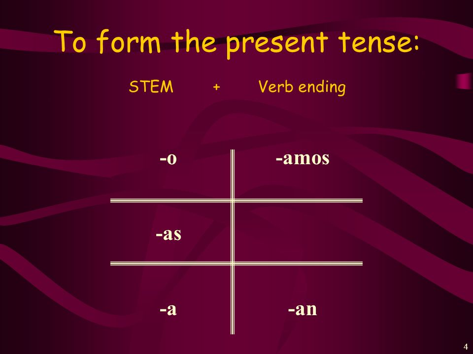 3 Every verb has 2 parts: Hablar= habl- Practicar= practi- Estudiar= estudi- Usar= us- pintar= pint- STEM+ENDING + AR