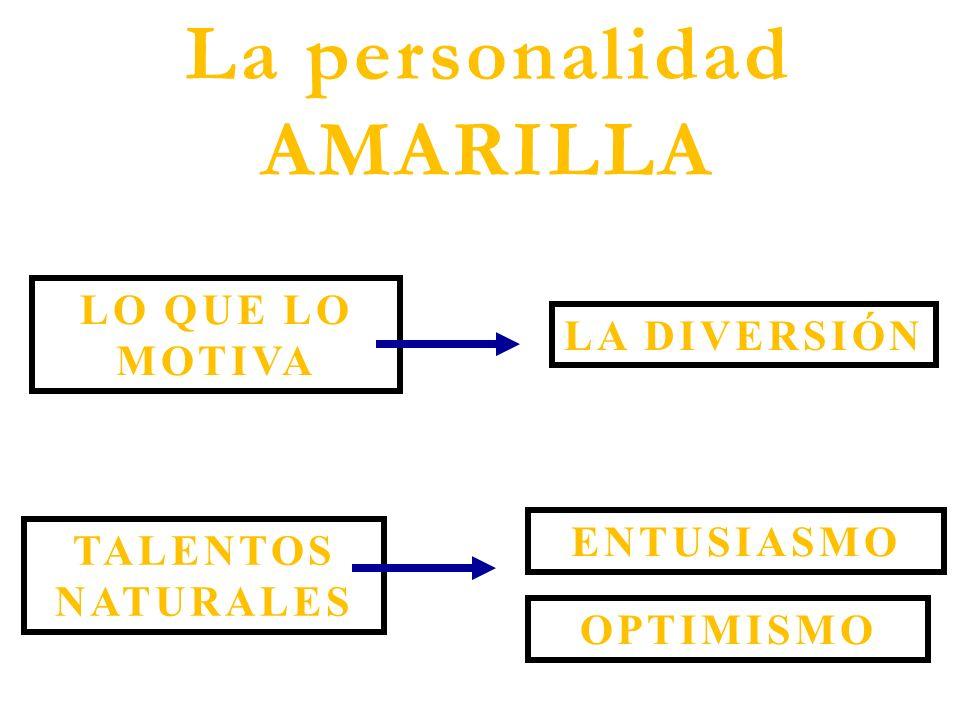 La personalidad AMARILLA LO QUE LO MOTIVA TALENTOS NATURALES OPTIMISMO ENTUSIASMO LA DIVERSIÓN