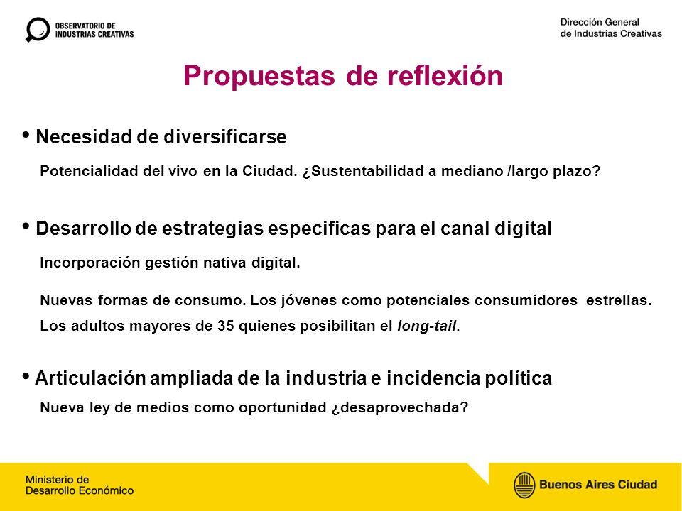 Propuestas de reflexión Necesidad de diversificarse Desarrollo de estrategias especificas para el canal digital Potencialidad del vivo en la Ciudad.