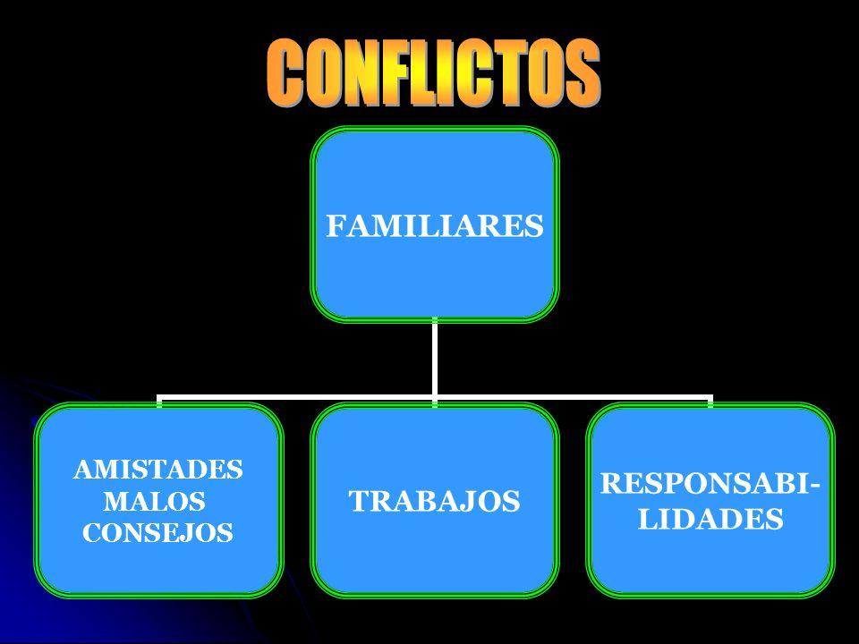 FAMILIARES AMISTADES MALOS CONSEJOS TRABAJOS RESPONSABI- LIDADES