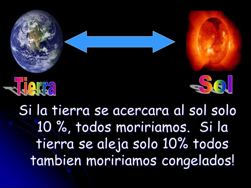 Si la tierra se acercara al sol solo 10 %, todos moririamos. Si la tierra se aleja solo 10% todos tambien moririamos congelados!