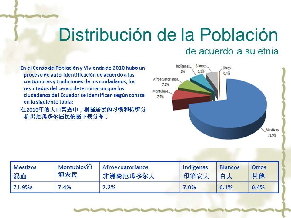 Distribución de la Población de acuerdo a su etnia En el Censo de Población y Vivienda de 2010 hubo un proceso de auto-identificación de acuerdo a las