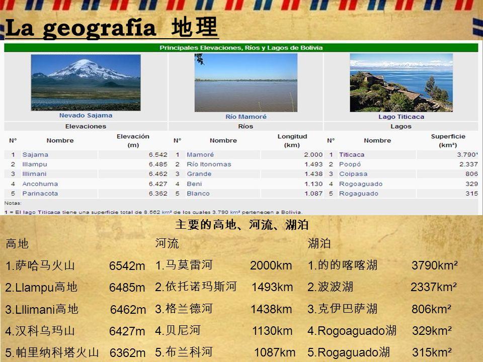 La geografía 1.6542m 2.Llampu 6485m 3.Lllimani 6462m 4.