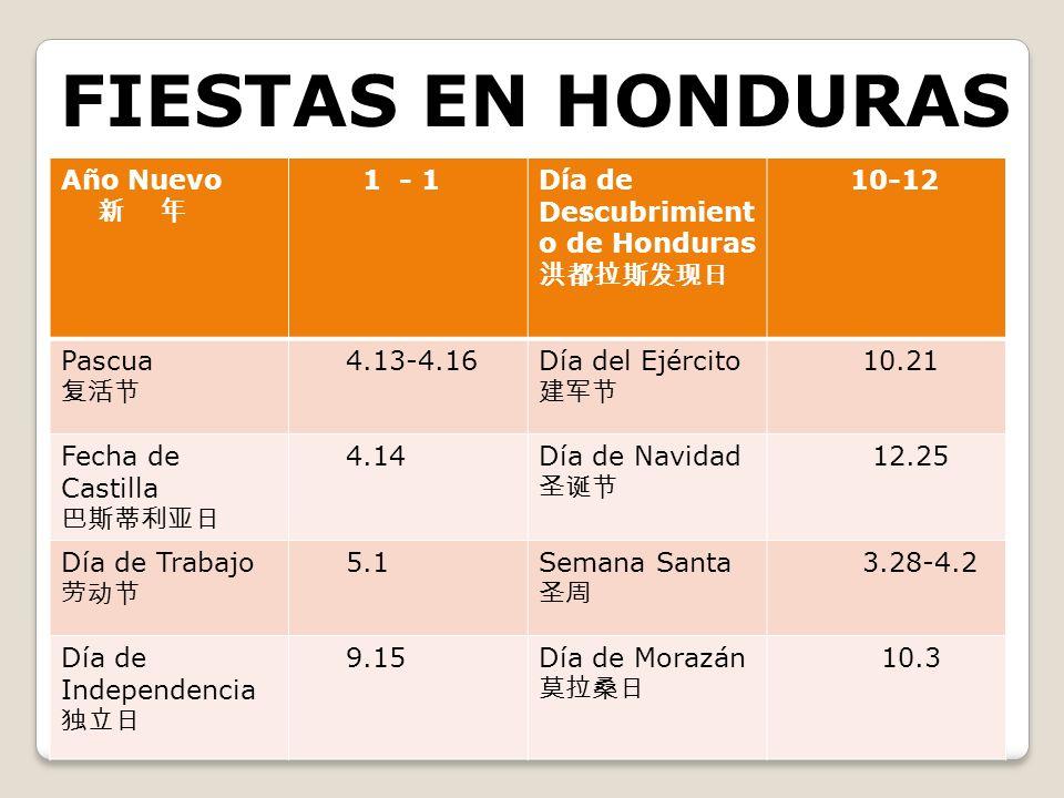 FIESTAS EN HONDURAS Año Nuevo 1 - 1Día de Descubrimient o de Honduras 10-12 Pascua 4.13-4.16Día del Ejército 10.21 Fecha de Castilla 4.14Día de Navida