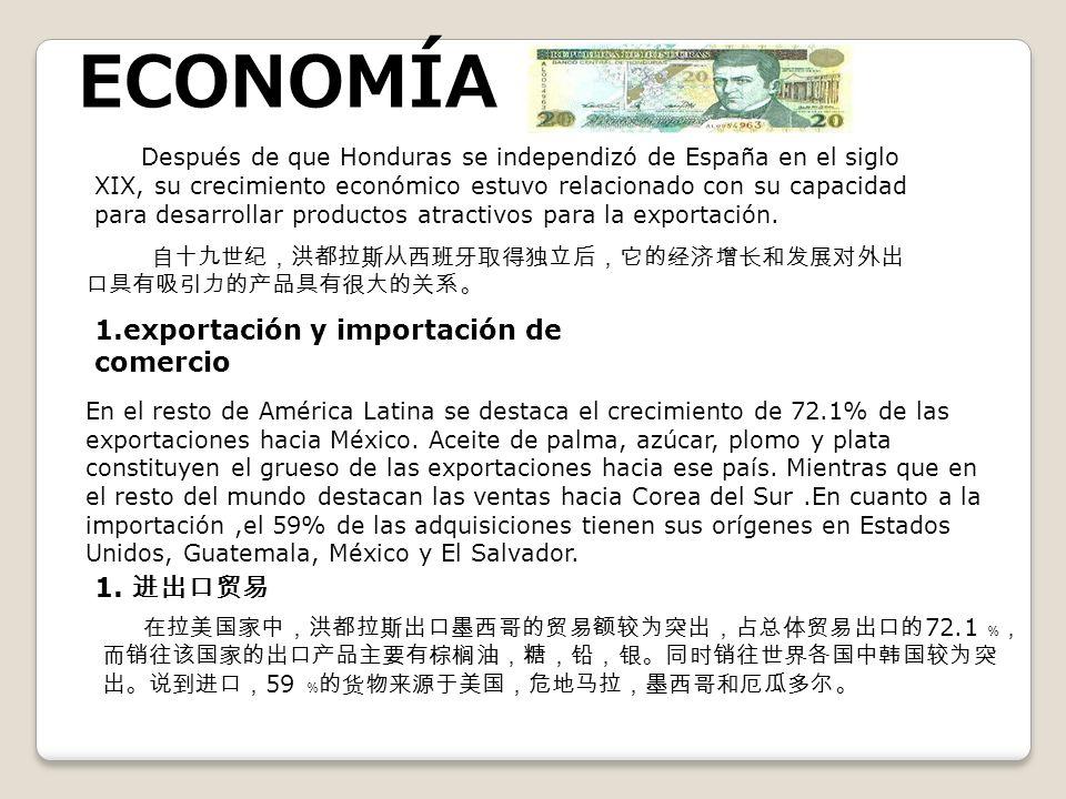 ECONOMÍA Después de que Honduras se independizó de España en el siglo XIX, su crecimiento económico estuvo relacionado con su capacidad para desarroll