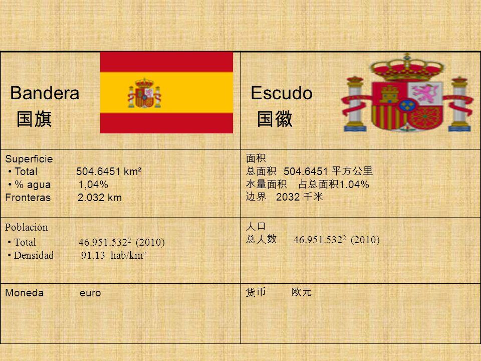 Bandera Escudo Superficie Total 504.6451 km² % agua 1,04% Fronteras 2.032 km 504.6451 1.04% 2032 Población Total 46.951.532 2 (2010) Densidad 91,13 ha