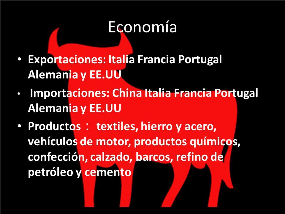 Economía Exportaciones: Italia Francia Portugal Alemania y EE.UU Importaciones: China Italia Francia Portugal Alemania y EE.UU Productos textiles, hie