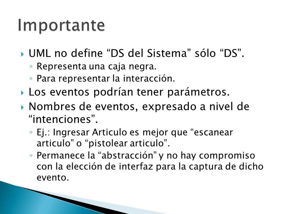 UML no define DS del Sistema sólo DS. Representa una caja negra. Para representar la interacción. Los eventos podrían tener parámetros. Nombres de eve