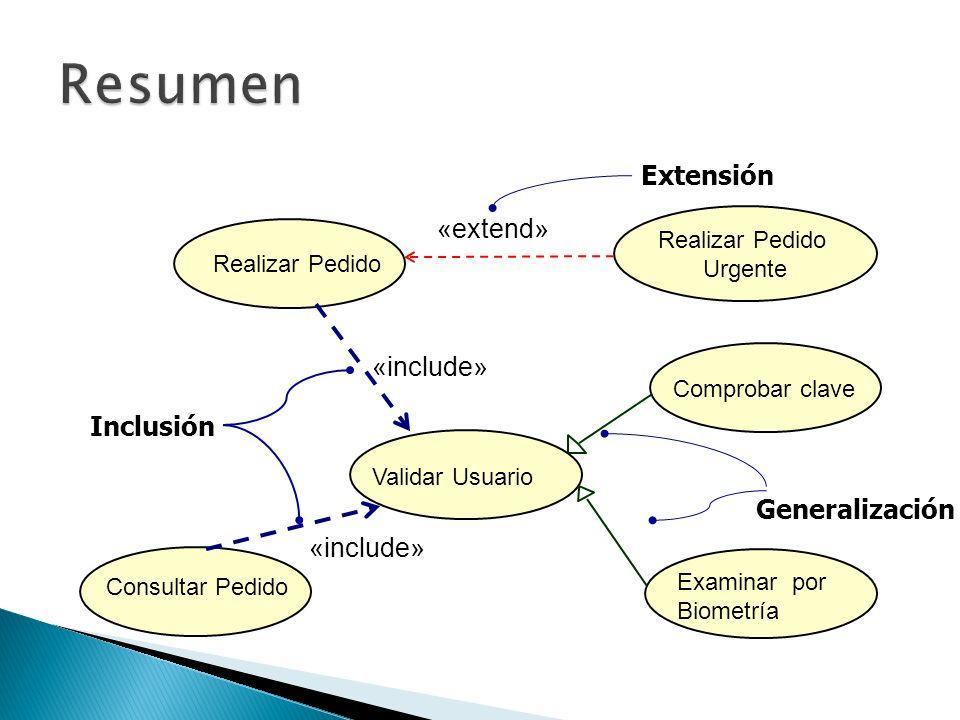 Generalización Comprobar clave Examinar por Biometría Validar Usuario Realizar Pedido Consultar Pedido Realizar Pedido Urgente «extend» Extensión «inc