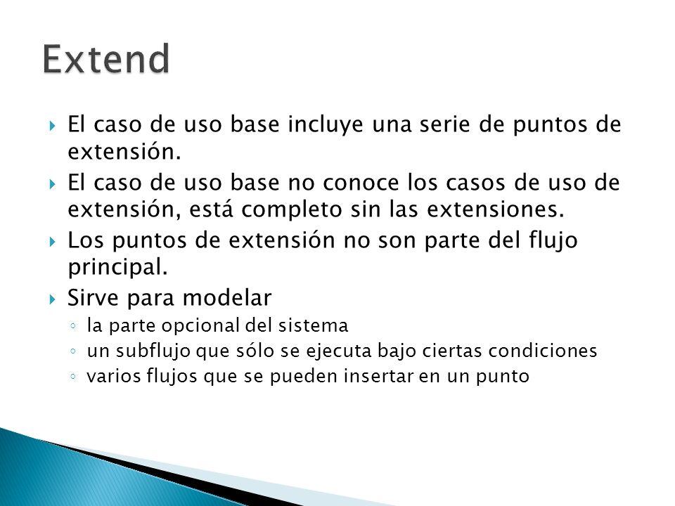 El caso de uso base incluye una serie de puntos de extensión. El caso de uso base no conoce los casos de uso de extensión, está completo sin las exten