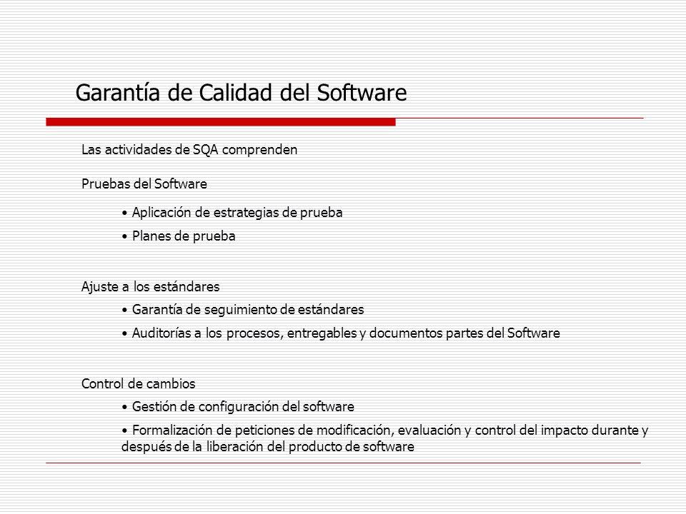 Garantía de Calidad del Software Las actividades de SQA comprenden Pruebas del Software Aplicación de estrategias de prueba Planes de prueba Ajuste a